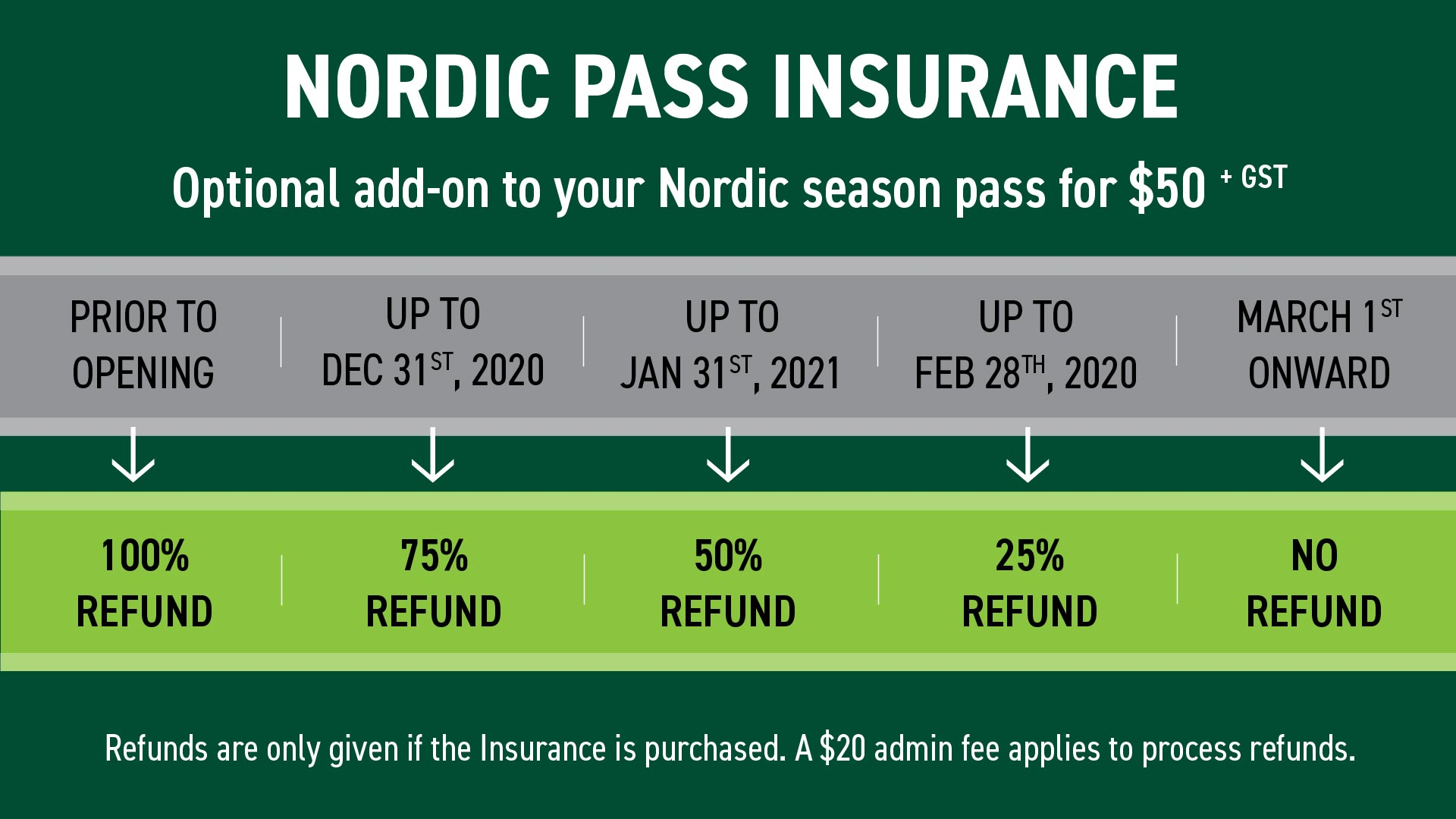 nordic-pass-refundable-insurance-2020.21-01.jpg